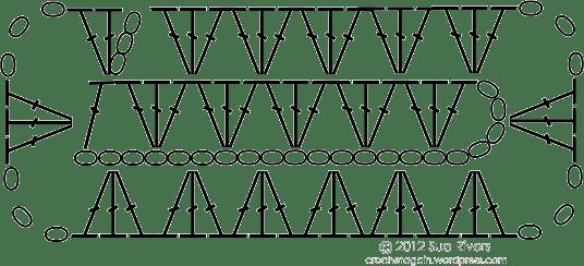 a better granny rectangle  u2013 crochet again