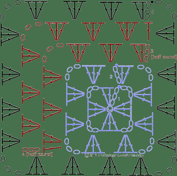Mitered Granny Square Diagram