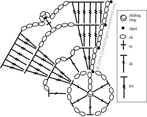 OlgaTableclothDiagram2